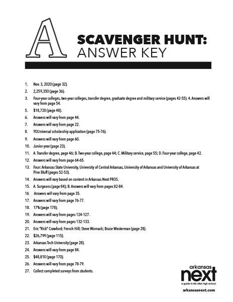 2018/2019 Arkansas NEXT Scavenger Hunt Answer Key